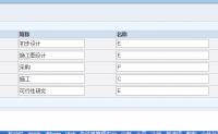 Selenium 模拟填写web表单