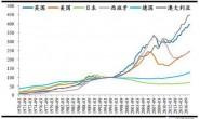 简析中国房地产